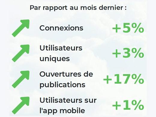 Rapport statistique