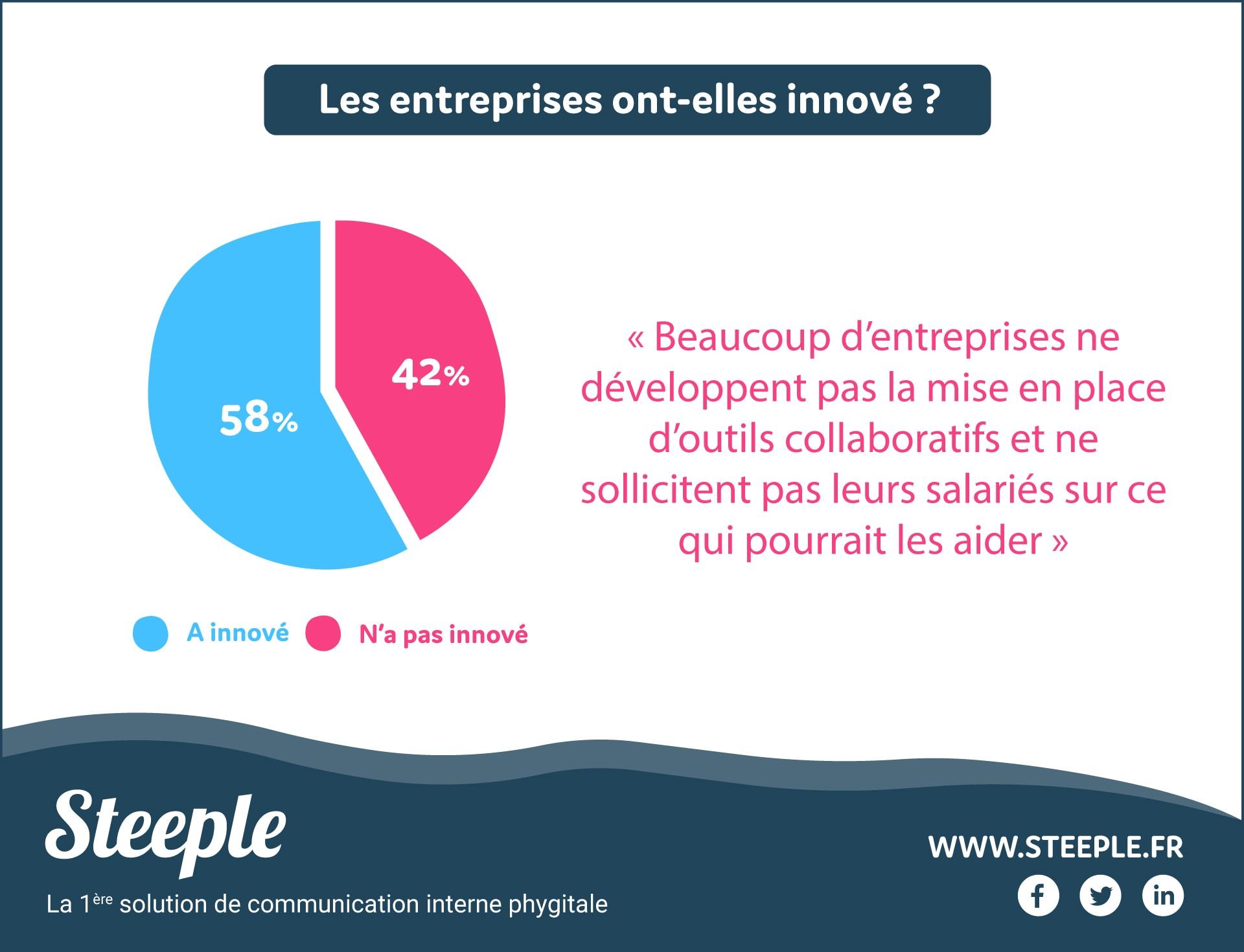innovation communication interne crise