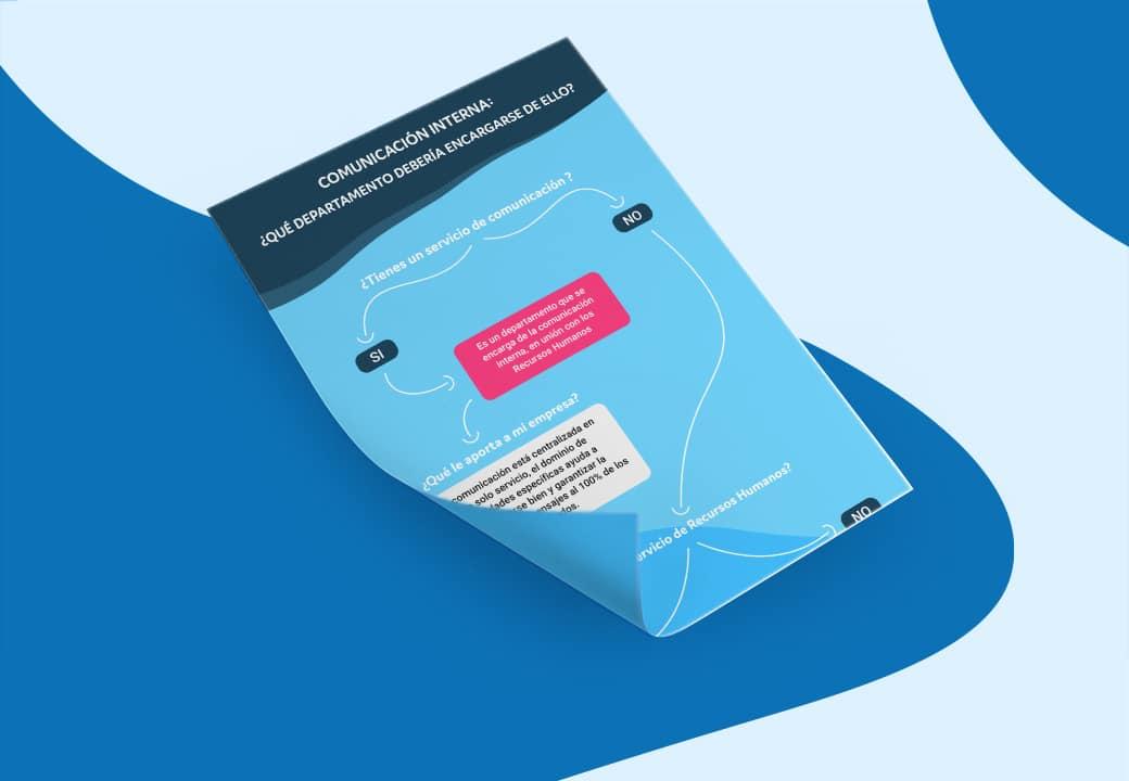 INFOGRAFÍA ¿Qué servicio debe ocuparse de la comunicación interna ?
