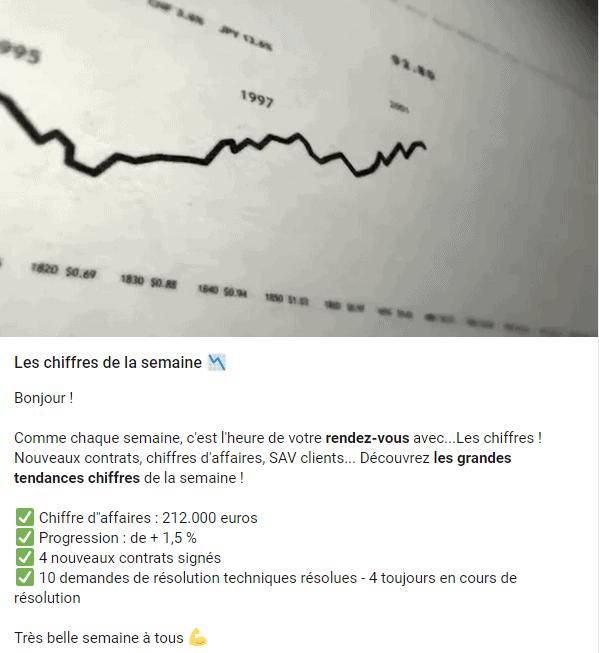 publication-chiffres-entreprise
